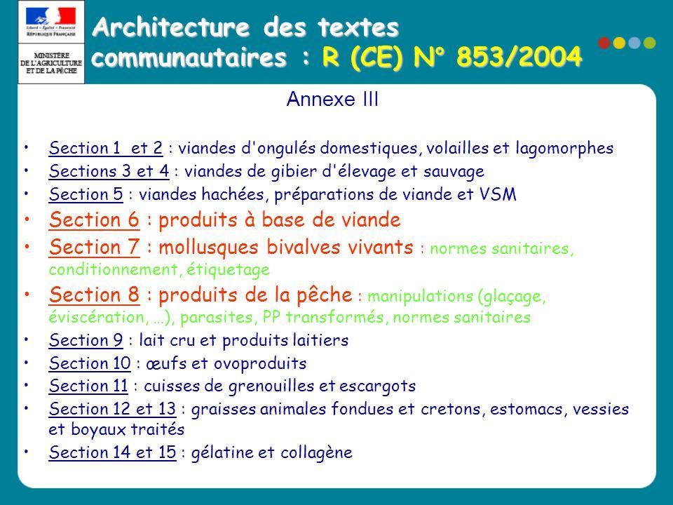 Annexe III •Section 1 et 2 : viandes d'ongulés domestiques, volailles et lagomorphes •Sections 3 et 4 : viandes de gibier d'élevage et sauvage •Sectio