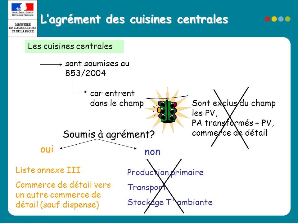 L'agrément des cuisines centrales Les cuisines centrales sont soumises au 853/2004 car entrent dans le champ Sont exclus du champ les PV, PA transform