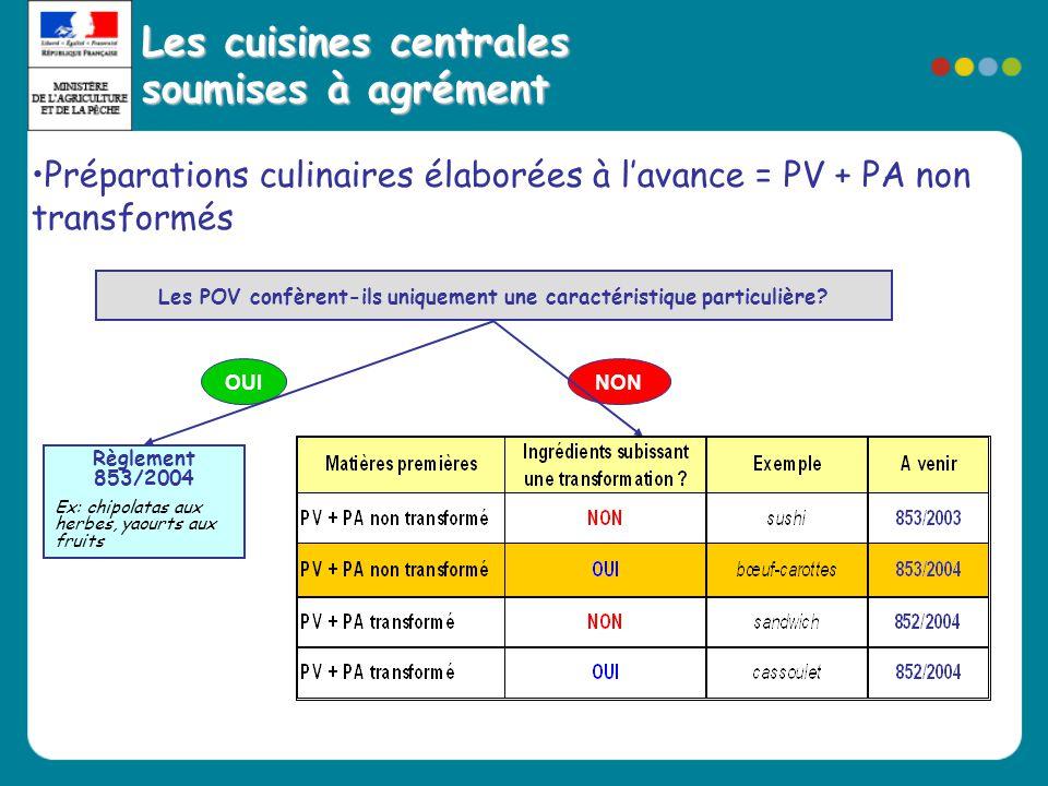 Les cuisines centrales soumises à agrément •Préparations culinaires élaborées à l'avance = PV + PA non transformés Règlement 853/2004 Ex: chipolatas a