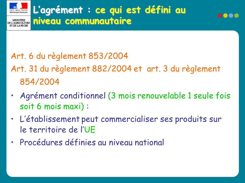 Art. 6 du règlement 853/2004 Art. 31 du règlement 882/2004 et art. 3 du règlement 854/2004 •Agrément conditionnel (3 mois renouvelable 1 seule fois so