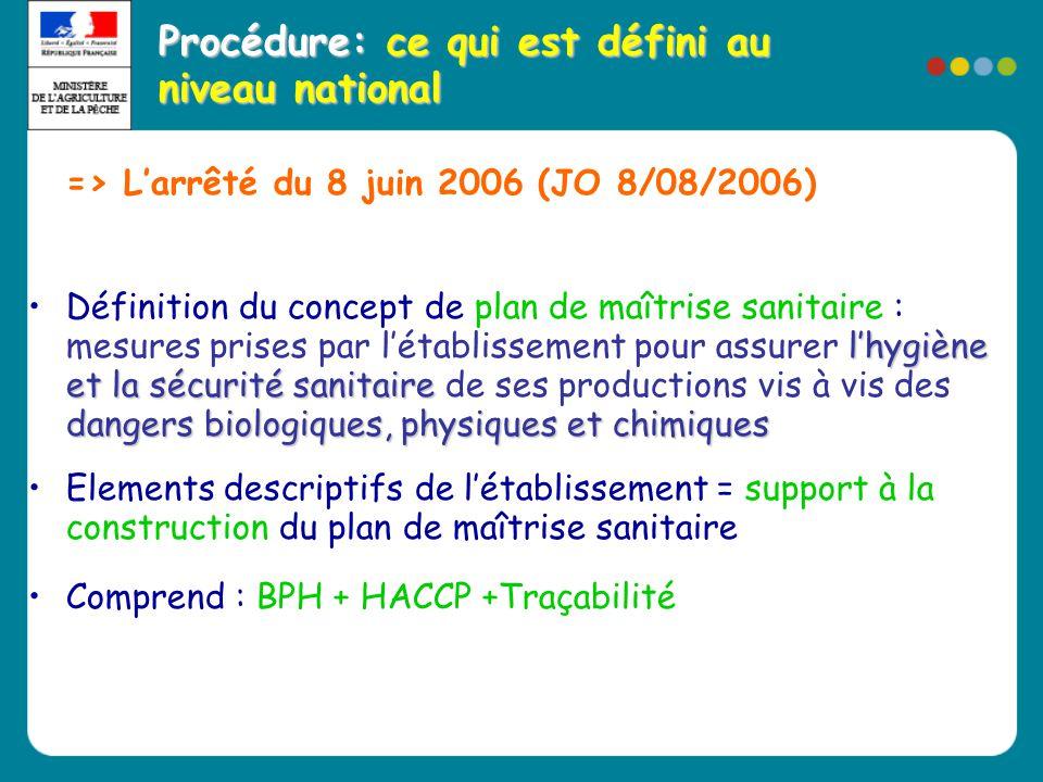 => L'arrêté du 8 juin 2006 (JO 8/08/2006) l'hygiène et la sécurité sanitaire dangers biologiques, physiques et chimiques •Définition du concept de pla