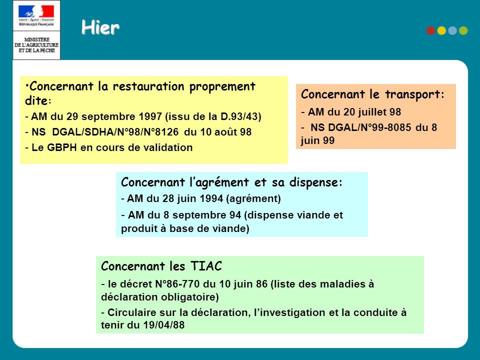 Hier •Concernant la restauration proprement dite : - AM du 29 septembre 1997 (issu de la D.93/43) - NS DGAL/SDHA/N°98/N°8126 du 10 août 98 - Le GBPH e