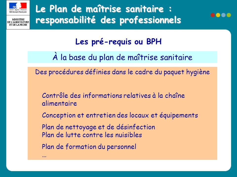 Les pré-requis ou BPH À la base du plan de maîtrise sanitaire Des procédures définies dans le cadre du paquet hygiène Contrôle des informations relati