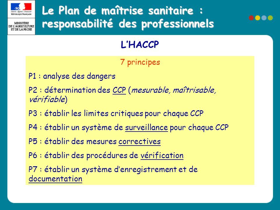 L'HACCP Le Plan de maîtrise sanitaire : responsabilité des professionnels 7 principes P1 : analyse des dangers P2 : détermination des CCP (mesurable,