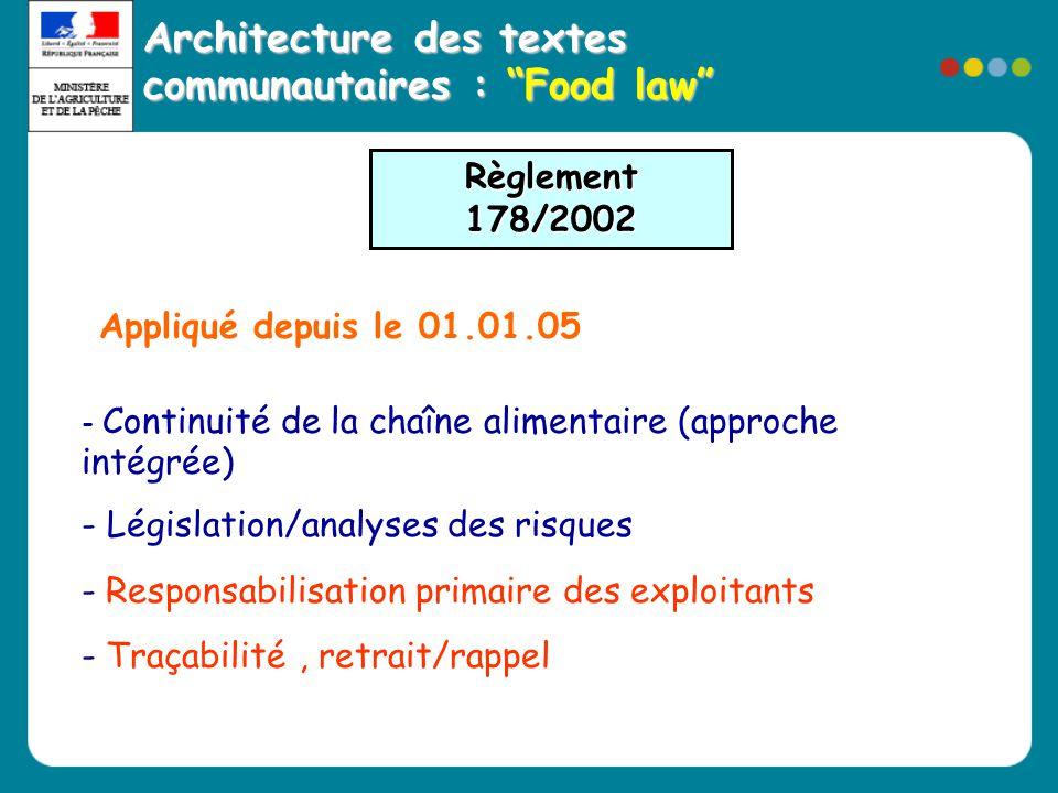 Règlement 178/2002 - Continuité de la chaîne alimentaire (approche intégrée) - Législation/analyses des risques - Responsabilisation primaire des expl