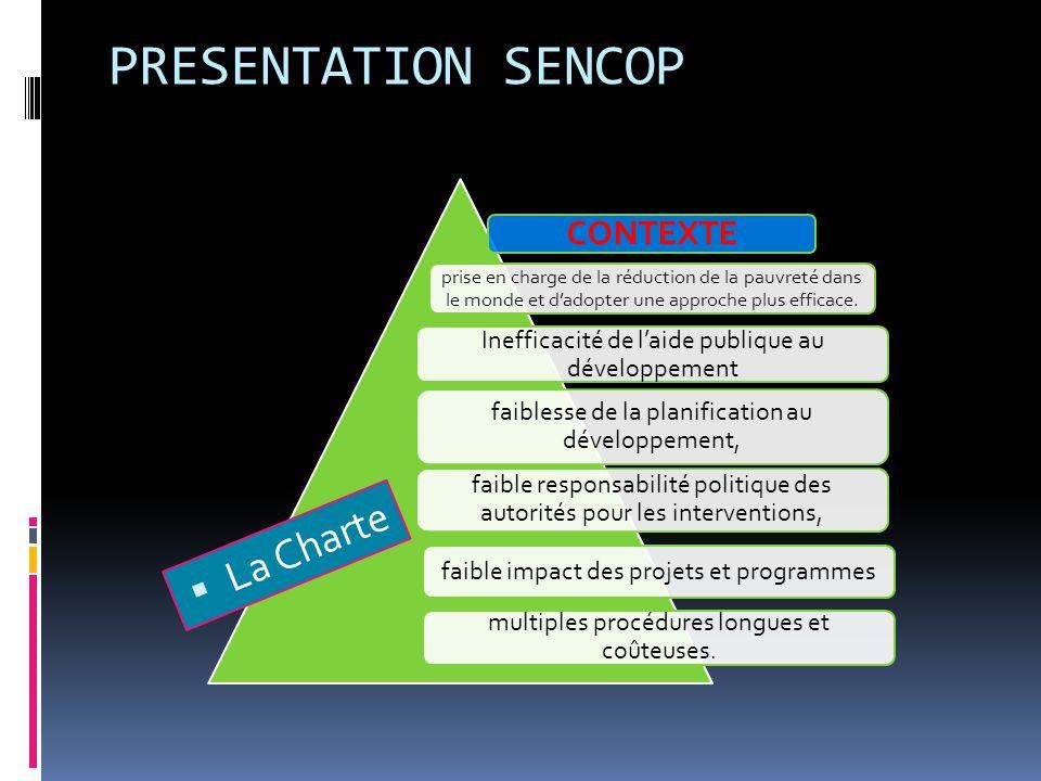 Activité de sensibilisation de SENCOP Identification des membres potentiels Connaissance approfondie de la pratique de la GAR Orientation des activités de SENCOP  Participation au Cap Scan Sénégal