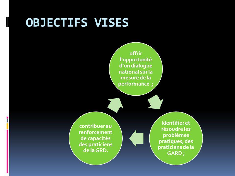 RECOMMANDATIONS ACTIONS CLES  diagnostic des capacités nationales de GRD et de l'élaboration d'un programme de renforcement de capacités, par l'application de « CAP-SCAN », qui est un outil mis au point et recommandé par l'OCDE et les organisations qui soutiennent les initiatives en matière de GRD ;  l'organisation d'un atelier de formation sur la GRD à l'intention des coordonnateurs des projets et programmes ;  la production et de la diffusion d'une revue sur la GRD ;  développement de liens stratégiques avec des organisations sœurs, tel que le réseau sénégalais de l'évaluation (SENEVAL) ;  l'élaboration d'une base de données de personnes ressources ayant des connaissances et de l'expertise en matière de GRD.