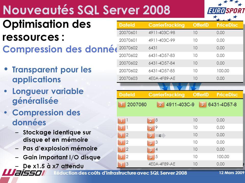 12 Mars 2009 Réduction des coûts d infrastructure avec SQL Server 2008 19 4911-403C-9 22 6431-4D57-8 33 2007060 11 11 11 11 11 11 11 11 22 22 33 33 33 33 4 • Transparent pour les applications • Longueur variable généralisée • Compression des données – Stockage identique sur disque et en mémoire – Pas d'explosion mémoire – Gain important I/O disque – De x1.5 à x7 attendu Nouveautés SQL Server 2008 Optimisation des ressources : Compression des données