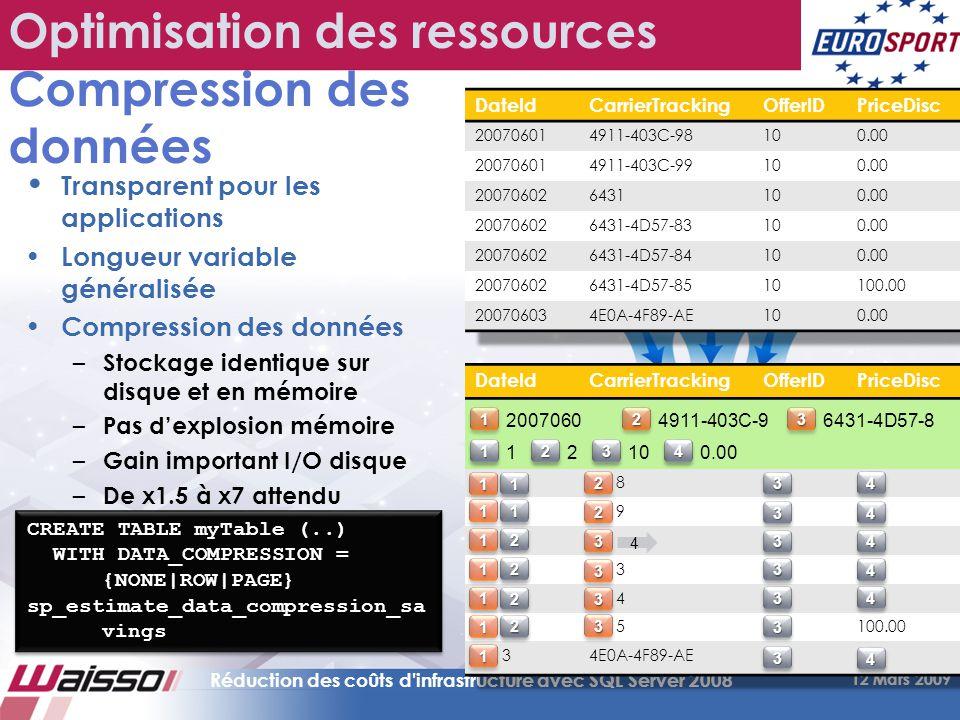 12 Mars 2009 Réduction des coûts d infrastructure avec SQL Server 2008 20 Optimisation des ressources Compression des données • Transparent pour les applications • Longueur variable généralisée • Compression des données – Stockage identique sur disque et en mémoire – Pas d'explosion mémoire – Gain important I/O disque – De x1.5 à x7 attendu • Codage préfixe et suffixe 4911-403C-9 22 6431-4D57-8 33 2007060 11 11 11 11 11 11 11 11 22 22 33 33 33 33 4 2 22 10 33 1 11 0.00 44 11 11 22 22 22 22 33 33 33 33 33 33 33 44 44 44 44 44 44 CREATE TABLE myTable (..) WITH DATA_COMPRESSION = {NONE|ROW|PAGE} sp_estimate_data_compression_sa vings CREATE TABLE myTable (..) WITH DATA_COMPRESSION = {NONE|ROW|PAGE} sp_estimate_data_compression_sa vings