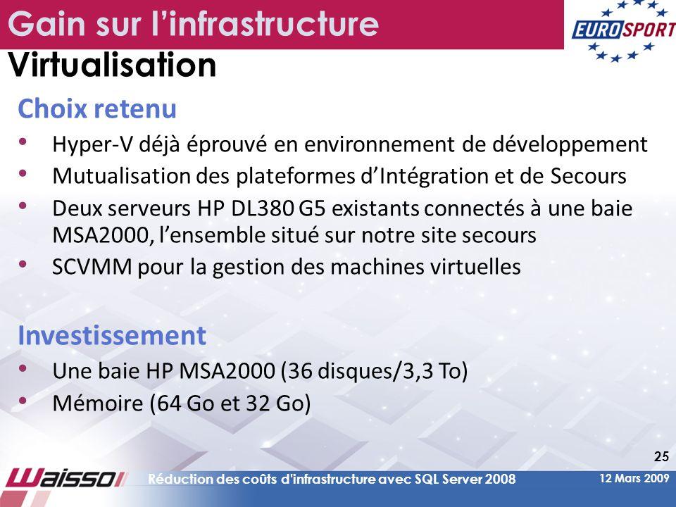 12 Mars 2009 Réduction des coûts d infrastructure avec SQL Server 2008 25 Choix retenu • Hyper-V déjà éprouvé en environnement de développement • Mutualisation des plateformes d'Intégration et de Secours • Deux serveurs HP DL380 G5 existants connectés à une baie MSA2000, l'ensemble situé sur notre site secours • SCVMM pour la gestion des machines virtuelles Investissement • Une baie HP MSA2000 (36 disques/3,3 To) • Mémoire (64 Go et 32 Go) Gain sur l'infrastructure Virtualisation