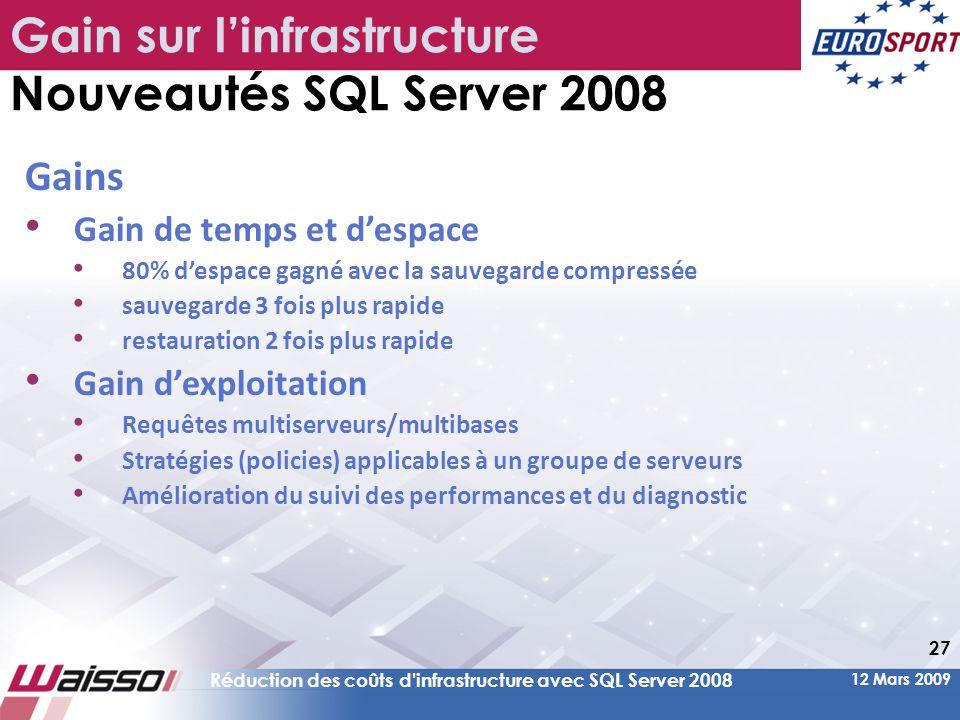 12 Mars 2009 Réduction des coûts d infrastructure avec SQL Server 2008 27 Gain sur l'infrastructure Nouveautés SQL Server 2008 Gains • Gain de temps et d'espace • 80% d'espace gagné avec la sauvegarde compressée • sauvegarde 3 fois plus rapide • restauration 2 fois plus rapide • Gain d'exploitation • Requêtes multiserveurs/multibases • Stratégies (policies) applicables à un groupe de serveurs • Amélioration du suivi des performances et du diagnostic