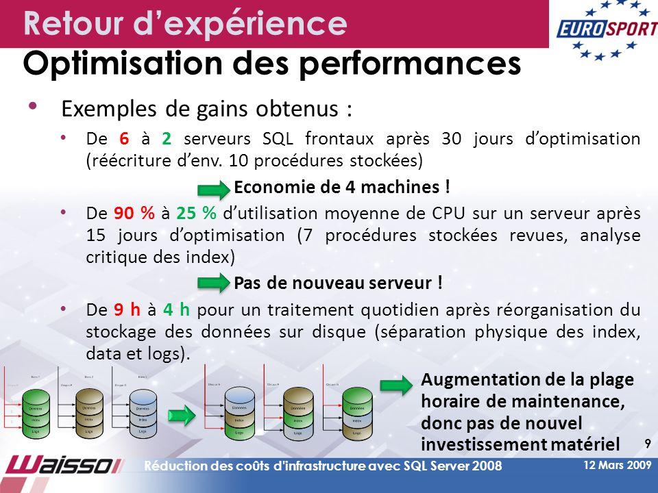 12 Mars 2009 Réduction des coûts d infrastructure avec SQL Server 2008 10 Agenda Préambule : –L'optimisation des performances facteur clé dans la réduction des coûts > Nouveautés SQL Server 2008 au service de la réduction des coûts d'infrastructure : –Par l'amélioration de la maintenance (Règles & Policies, Performance Studio) –Par une meilleure utilisation de l'infrastructure (Ressource Governor, Compression) Retour d'expérience EUROSPORT : –Gains sur l'infrastructure (Virtualisation, gestion par stratégie) –Gains sur les développements (Nouveaux outils, nouvelles fonctionnalités) – Gains sur le décisionnel (Performance, autonomie des utilisateurs sur la création de rapports) –Passage de SQL Server 2000 à SQL Server 2008