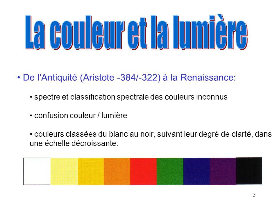 2 • De l'Antiquité (Aristote -384/-322) à la Renaissance: • spectre et classification spectrale des couleurs inconnus • confusion couleur / lumière •