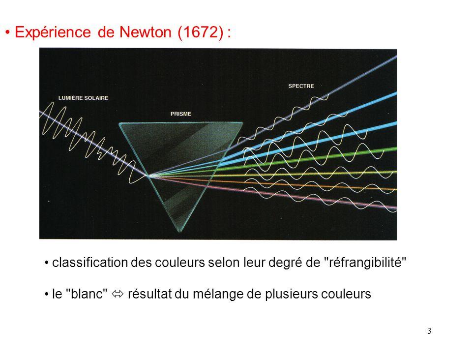 3 • Expérience de Newton (1672) : • classification des couleurs selon leur degré de