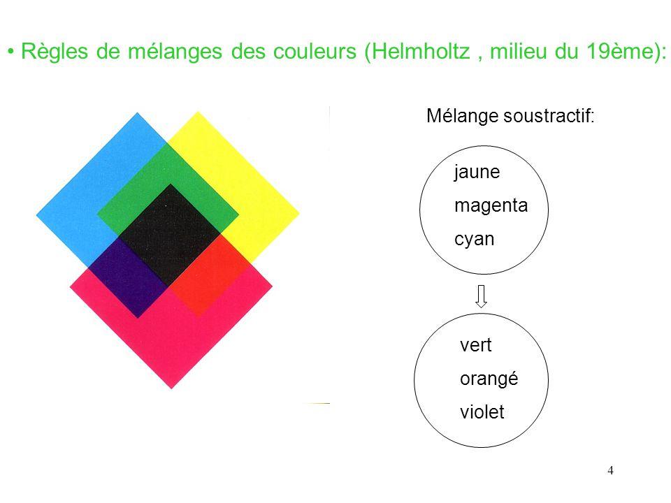 4 • Règles de mélanges des couleurs (Helmholtz, milieu du 19ème): Mélange soustractif: jaune magenta cyan vert orangé violet