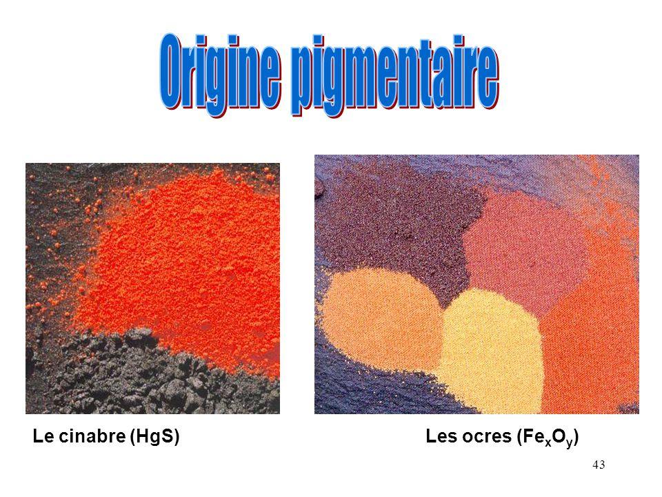 43 Le cinabre (HgS) Les ocres (Fe x O y )