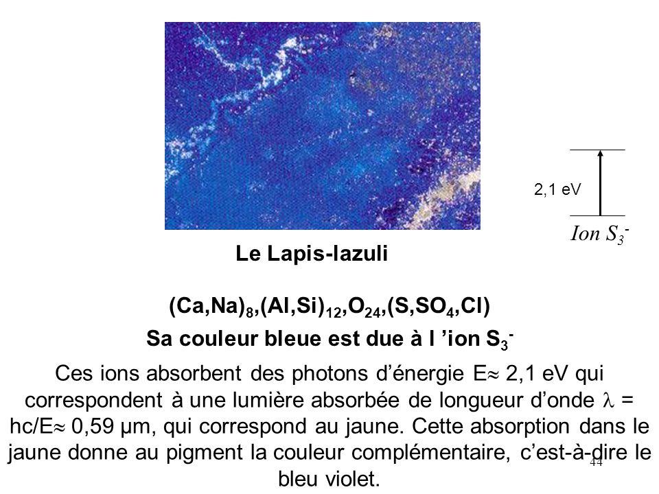 44 (Ca,Na) 8,(Al,Si) 12,O 24,(S,SO 4,Cl) Le Lapis-lazuli Sa couleur bleue est due à l 'ion S 3 - Ces ions absorbent des photons d'énergie E  2,1 eV q