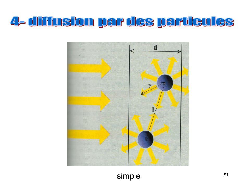 51 simple