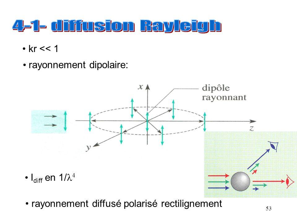 53 • kr << 1 • rayonnement dipolaire: • I diff en 1/  4 • rayonnement diffusé polarisé rectilignement