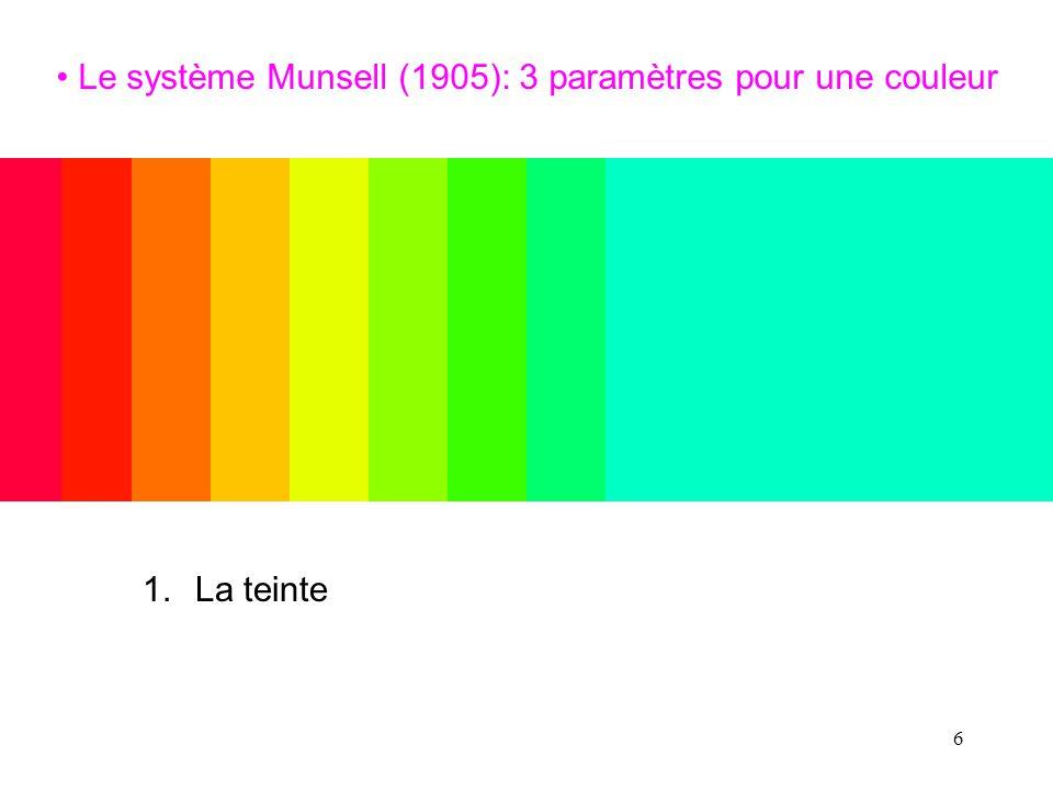 6 • Le système Munsell (1905): 3 paramètres pour une couleur 1.La teinte
