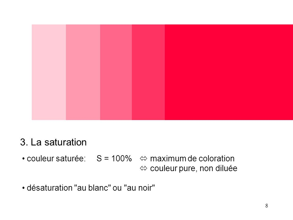 8 3. La saturation • couleur saturée: S = 100%  maximum de coloration  couleur pure, non diluée • désaturation