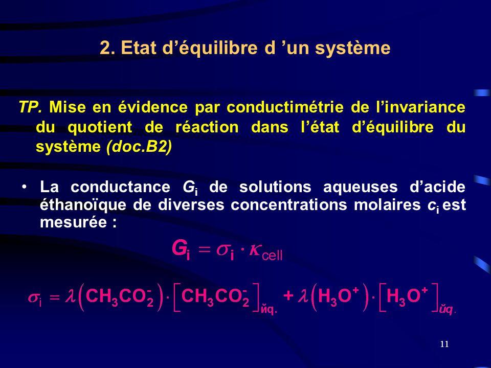 11 2. Etat d'équilibre d 'un système TP. Mise en évidence par conductimétrie de l'invariance du quotient de réaction dans l'état d'équilibre du systèm