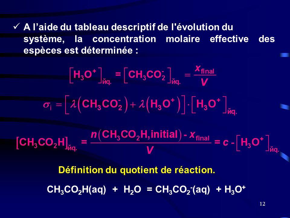12  A l'aide du tableau descriptif de l'évolution du système, la concentration molaire effective des espèces est déterminée : Définition du quotient