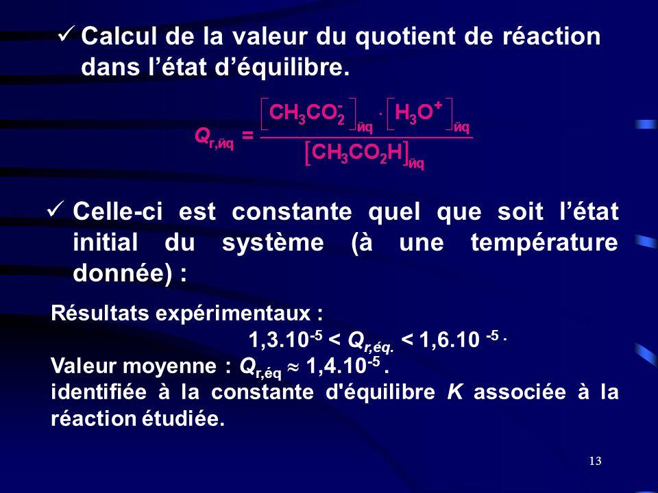 13  Calcul de la valeur du quotient de réaction dans l'état d'équilibre. Résultats expérimentaux : 1,3.10 -5 < Q r,éq. < 1,6.10 -5. Valeur moyenne :