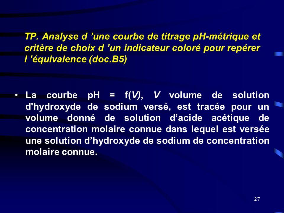 27 TP. Analyse d 'une courbe de titrage pH-métrique et critère de choix d 'un indicateur coloré pour repérer l 'équivalence (doc.B5) •La courbe pH = f