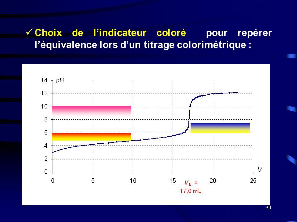 31  Choix de l'indicateur coloré pour repérer l'équivalence lors d'un titrage colorimétrique :