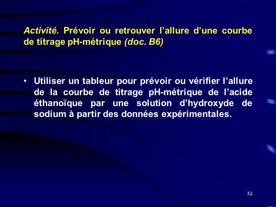 32 Activité. Prévoir ou retrouver l'allure d'une courbe de titrage pH-métrique (doc. B6) •Utiliser un tableur pour prévoir ou vérifier l'allure de la