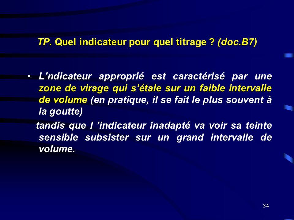 34 TP. Quel indicateur pour quel titrage ? (doc.B7) •L'ndicateur approprié est caractérisé par une zone de virage qui s'étale sur un faible intervalle