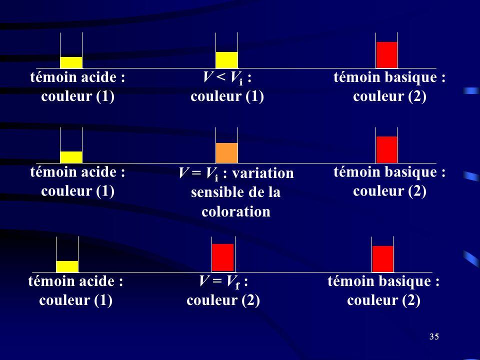 35 V = V i : variation sensible de la coloration témoin acide : couleur (1) témoin basique : couleur (2) V < V i : couleur (1) témoin acide : couleur