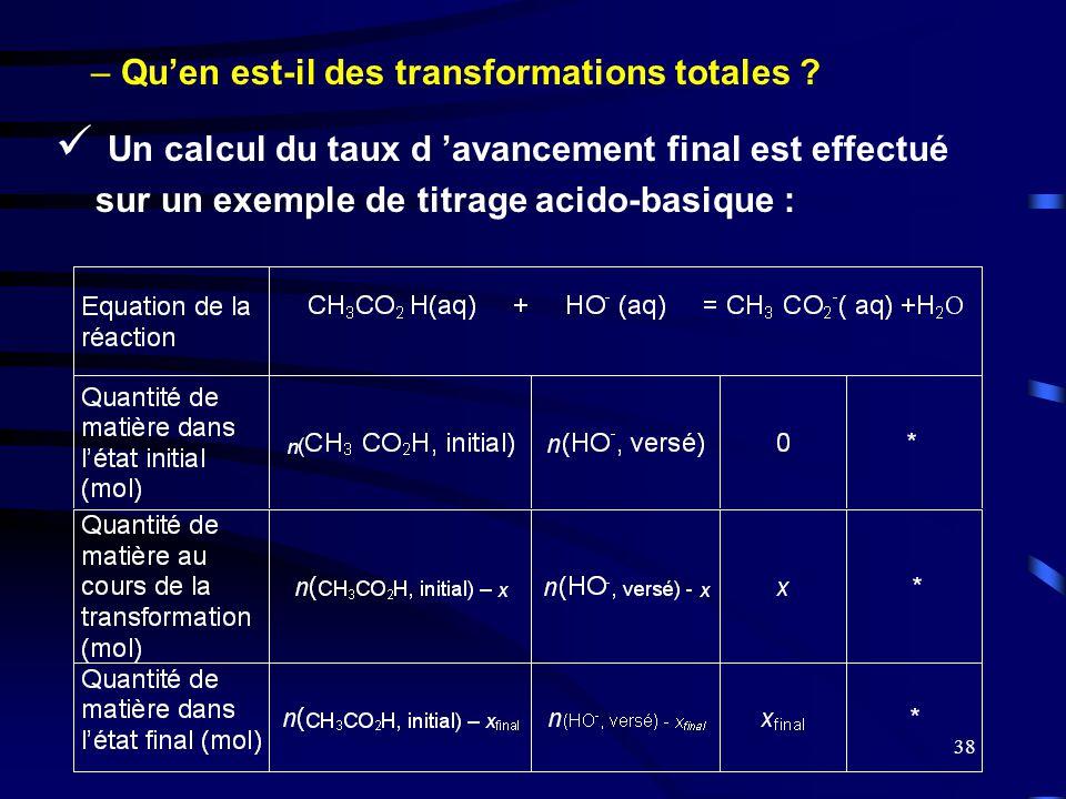38 – Qu'en est-il des transformations totales ?  Un calcul du taux d 'avancement final est effectué sur un exemple de titrage acido-basique :