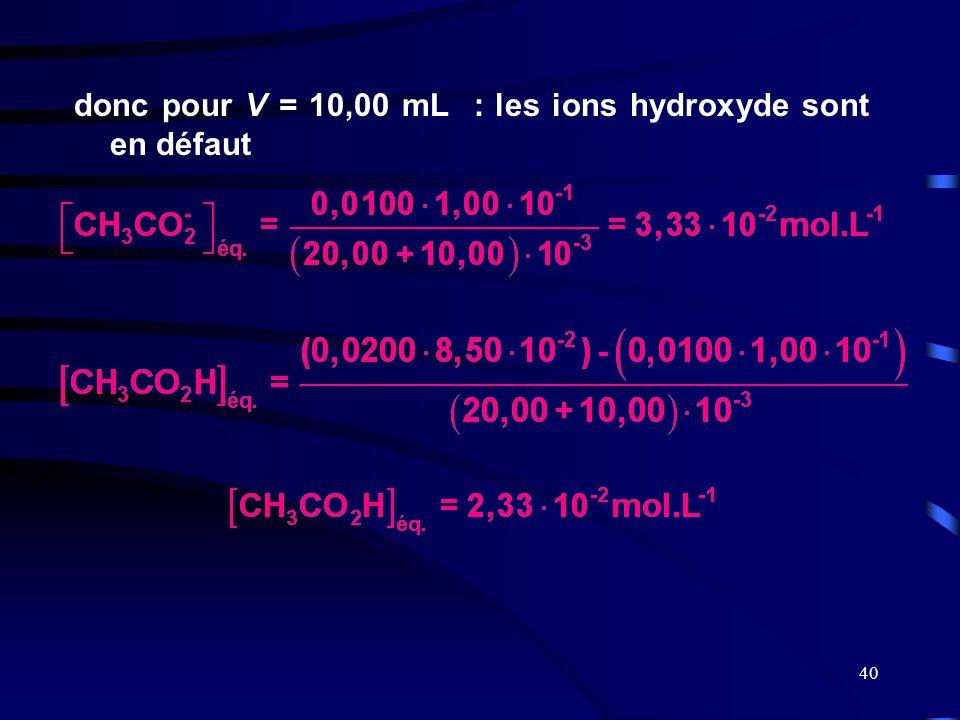 40 donc pour V = 10,00 mL : les ions hydroxyde sont en défaut