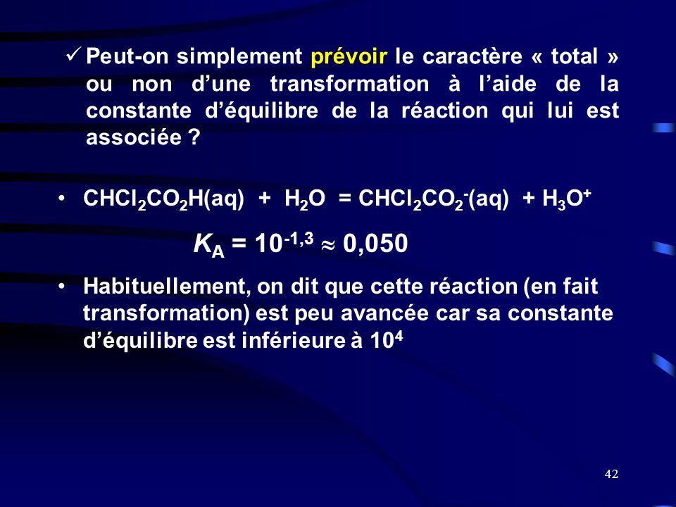 42  Peut-on simplement prévoir le caractère « total » ou non d'une transformation à l'aide de la constante d'équilibre de la réaction qui lui est ass