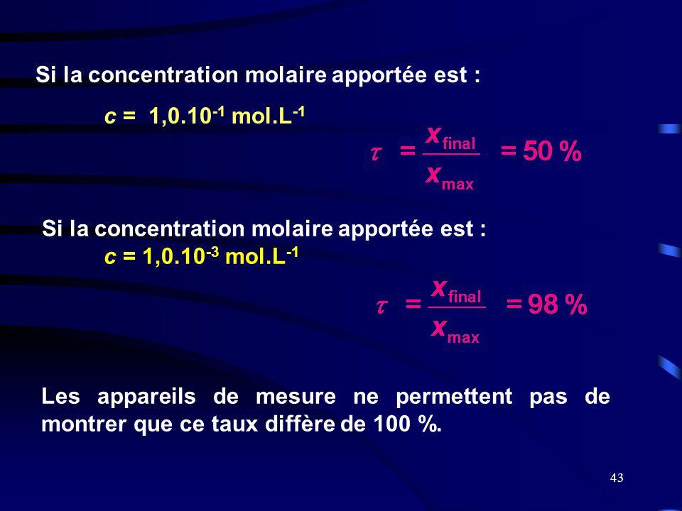 43 Si la concentration molaire apportée est : c = 1,0.10 -3 mol.L -1 Si la concentration molaire apportée est : c = 1,0.10 -1 mol.L -1 Les appareils d