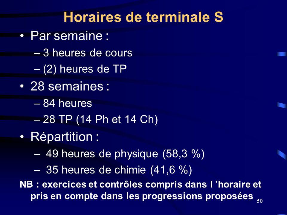 50 Horaires de terminale S •Par semaine : –3 heures de cours –(2) heures de TP •28 semaines : –84 heures –28 TP (14 Ph et 14 Ch) •Répartition : – 49 h