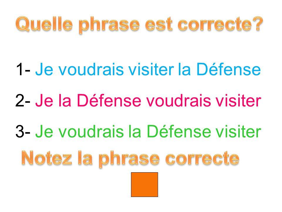 1- Je voudrais visiter la Défense 2- Je la Défense voudrais visiter 3- Je voudrais la Défense visiter 1