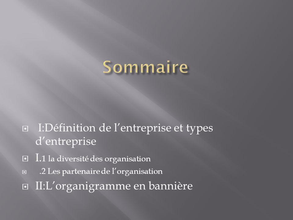  I:Définition de l'entreprise et types d'entreprise  I. 1 la diversité des organisation .2 Les partenaire de l'organisation  II:L'organigramme en