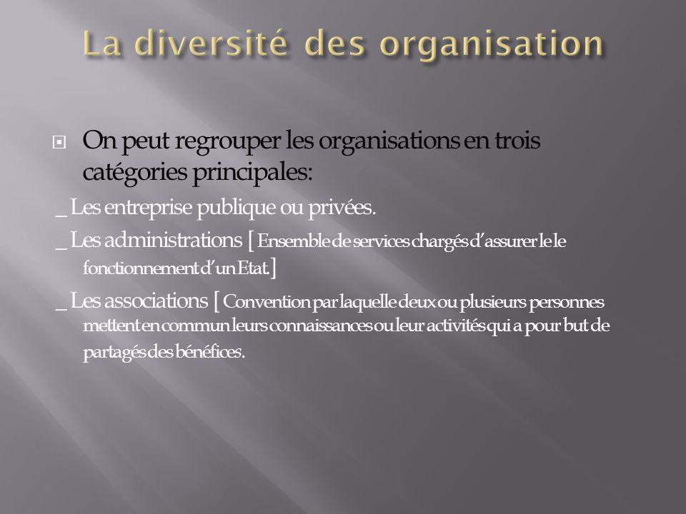  On peut regrouper les organisations en trois catégories principales: _ Les entreprise publique ou privées. _ Les administrations [ Ensemble de servi