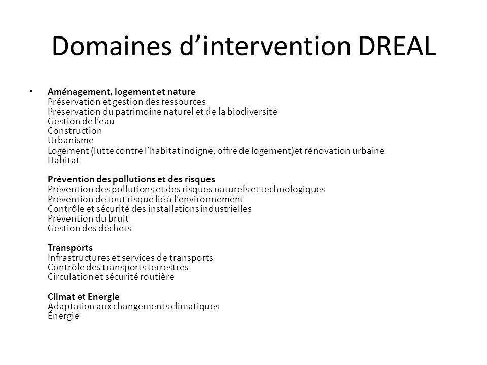 Domaines d'intervention DREAL • Aménagement, logement et nature Préservation et gestion des ressources Préservation du patrimoine naturel et de la bio