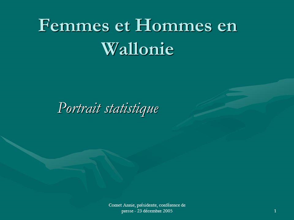 Cornet Annie, présidente, conférence de presse - 23 décembre 20051 Femmes et Hommes en Wallonie Portrait statistique