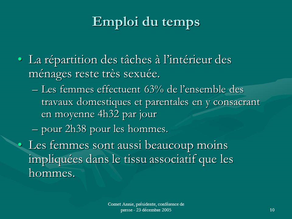 Cornet Annie, présidente, conférence de presse - 23 décembre 200510 Emploi du temps •La répartition des tâches à l'intérieur des ménages reste très sexuée.
