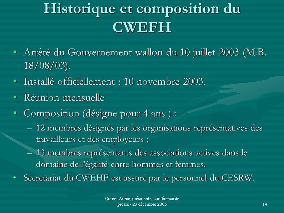 Cornet Annie, présidente, conférence de presse - 23 décembre 200514 Historique et composition du CWEFH •Arrêté du Gouvernement wallon du 10 juillet 2003 (M.B.