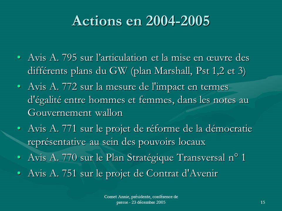 Cornet Annie, présidente, conférence de presse - 23 décembre 200515 Actions en 2004-2005 •Avis A.