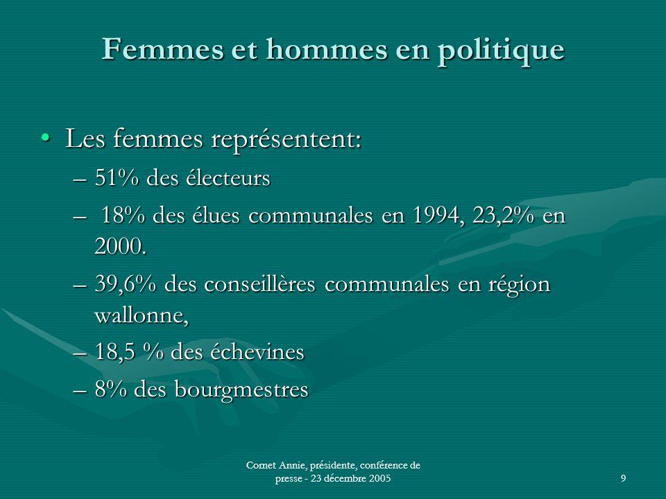 Cornet Annie, présidente, conférence de presse - 23 décembre 20059 Femmes et hommes en politique •Les femmes représentent: –51% des électeurs –51% des électeurs – 18% des élues communales en 1994, 23,2% en 2000.