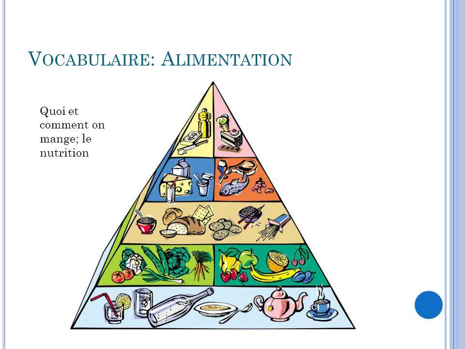 V OCABULAIRE : A LIMENTATION Quoi et comment on mange; le nutrition