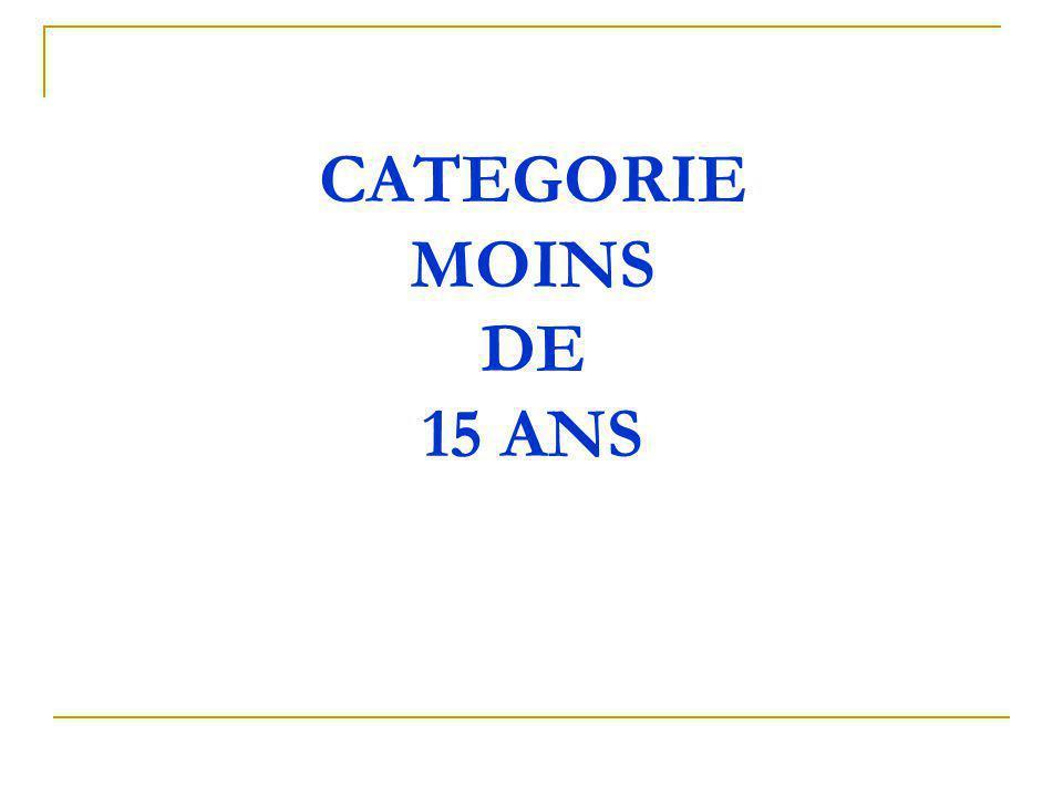 CATEGORIE MOINS DE 15 ANS