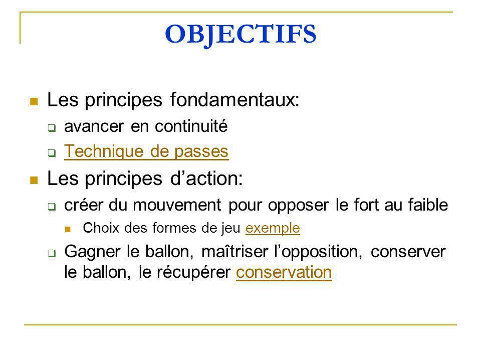 OBJECTIFS  Les principes fondamentaux:  avancer en continuité  Technique de passes Technique de passes  Les principes d'action:  créer du mouveme